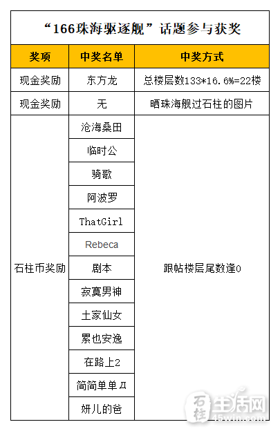 工作簿1.png